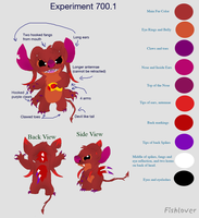 700.1 Character Reference by Fishlover