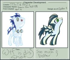 Development meme (Soarin) by MaNdAmZz
