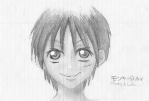Monkey D. Luffy shadows by Agusiek97
