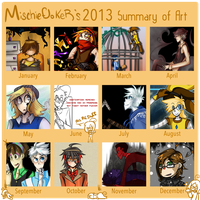 2013 Art Summary - JoKeR by MischiefJoKeR