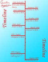 Guardian Angel Timeline Part 1 by TorresAdlinCDL91