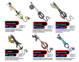 My Keyblades by KajiMateria