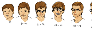 Robert aging by TranslucentRainbow