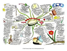 Repelling Negativity Mind Map by Creativeinspiration
