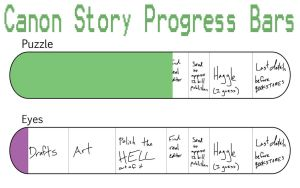 Canon Story Progress Bars by Fevley