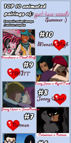 My Top 10 Animated Couples by gurl-luvs-sooshi