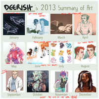 Deer's 2013 art summary by Deericious