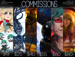 Pheoniic Commission Prices by Pheoniic
