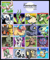 Favorite Pokemon Meme by AdahliDA