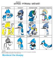 Sonic forms meme-Mordecai by brittinroberts