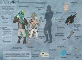 Ani-Gathier - Species Sheet by Ulario