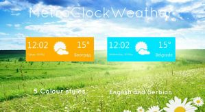 MetroClockWeather for Rainmeter by stimpy1986