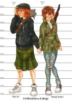Commission: Height Chart I Shay and Melody by Redundantthoughts