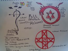 Full Metal Alchemist Notes by ShadowHunter1765