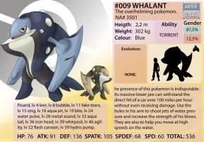 Najka009 Whalant by shinyscyther