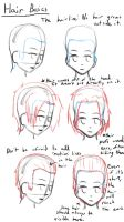 How to Draw Hair: Basics by LearntoDrawAnime