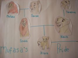 Mufasa's Pride by ArtemisCreed
