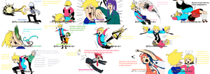 The Best Ways To Kick Len's Ass by kasanelover