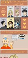 Obsession Meme--Preview 2 LOL by FLASOK