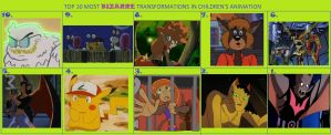 Top 10 Bizarre Transformations in Cartoons by ThatBronyWithGlasses