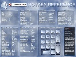 Cubase SX Quick Reference by grymmjack