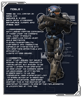 Halo Reach - CARTER- Stats by Gekko3309