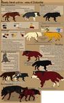 Sheet: Dinaria forest wolves by Dalkur