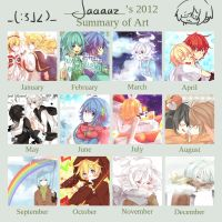 Summary of art 2012 by Matsurika-owo85