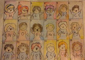 Personified Periodic Table (Elements 1-18) by GraphiteNotes