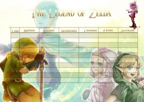 THE LEGEND OF ZELDA TIMETABLE by KathyPhantomhive