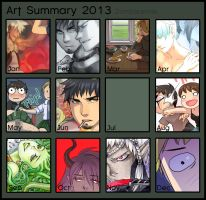 Art Summary 2013 by Zombiesmile