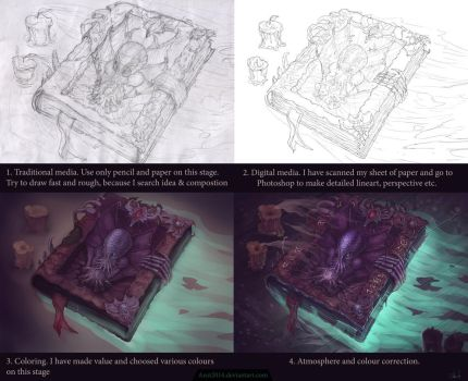 Cthulhu`s Book in process by Azot2017