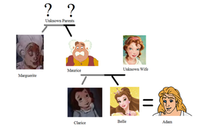 Belle Family Tree by AibouKou