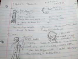 L4MS Scraps and Sketches 1 by Pikazxyz101