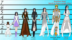 Guardian Angel Astrid and Others Height Chart by TorresAdlinCDL91