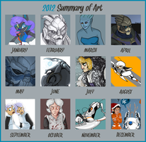 2012 Art Summary by Wolf-Shadow77
