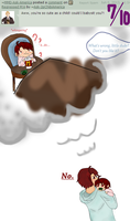 Q67: Oh dear... by Ask-2pChibiAmerica