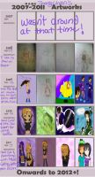 My 2008-2011 Artworks by Thongchan