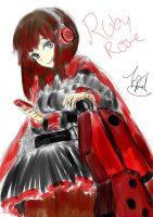 Ruby Rose Ipod by shelbybl