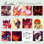 2013 Art Summary by AttackTheMap
