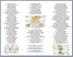 100 Reasons to Mind Map by Creativeinspiration