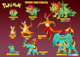 Pokemon: Iron and Copper. Choose your starter. by raggyrabbit94