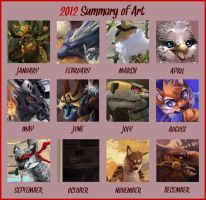 2012 Summary by ALRadeck