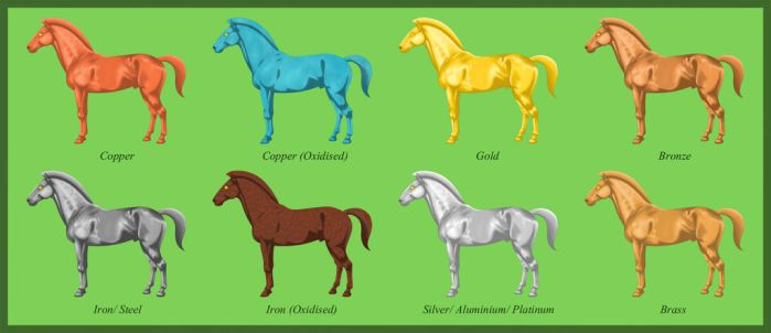 Cryptic's Coat Colour Chart by Vlydra