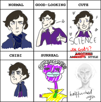sherlock style meme by Captain-Of-The-Plate