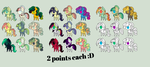 2 POINT MLP PONY ADOPTS by Iluvshinyeevee030
