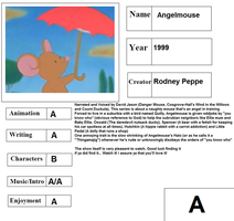 Cartoon Report Card: Angelmouse by CyberFox