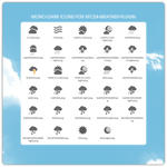 Mono-Dark icons for xfce4-weather-plugin by Golan77