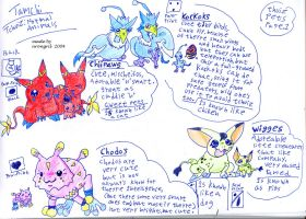 Tchuiz_Pets page 1 by norngirl