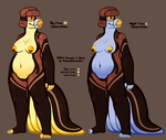 updating my monster-sona (mature because nips) by GasMaskMonster